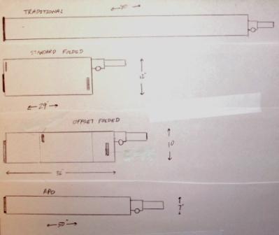 F6 Plan Comparison